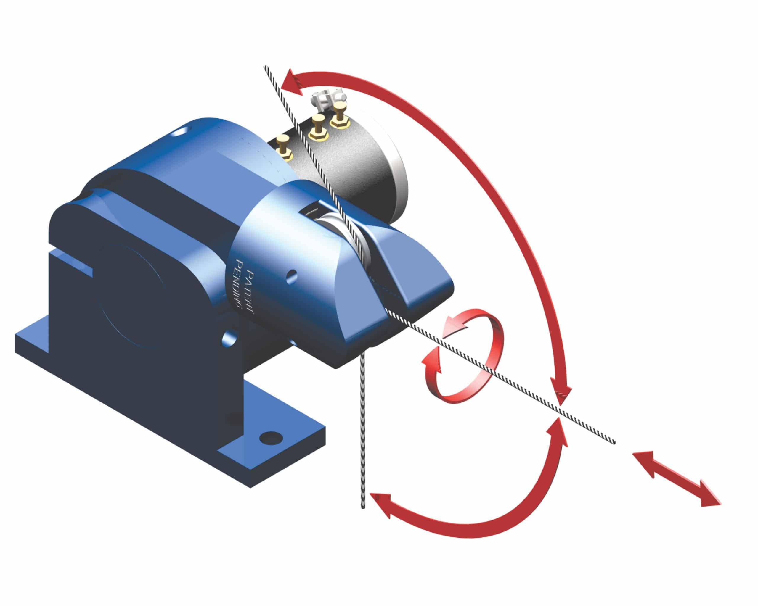 Seilzugpotentiometer mit RoundAbout RBT für flexible 2D/3D Messseilführung