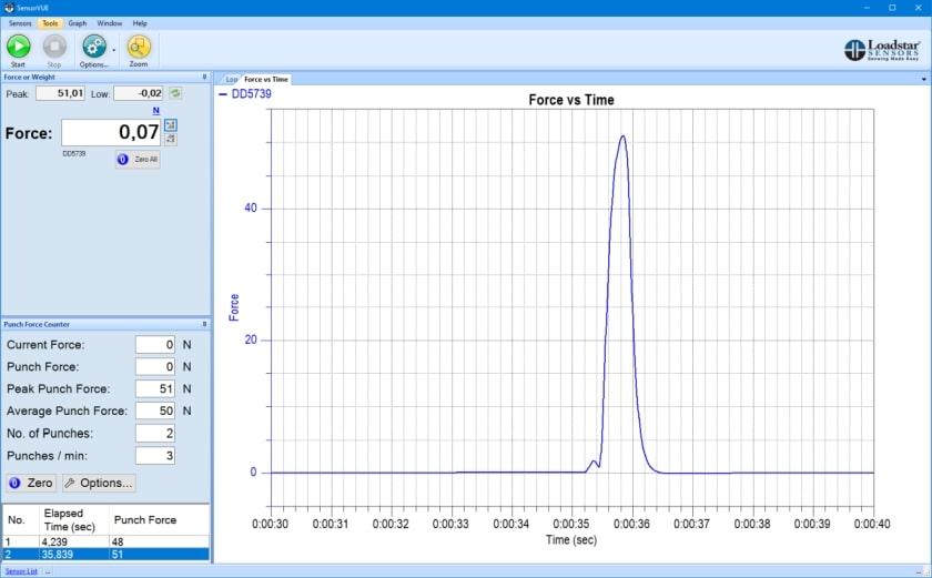 Software SensorVUE Kraftmessung Diagramm